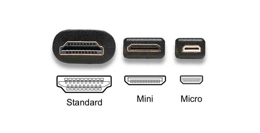 Tipo de conectores HDMI